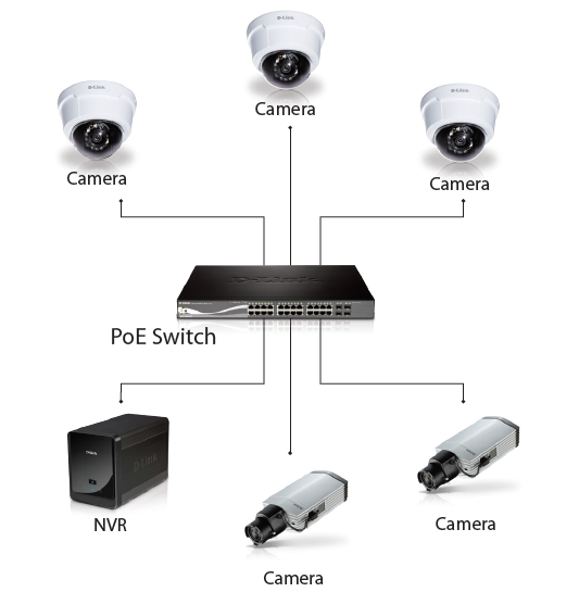 Digital-IP-Cameras-2